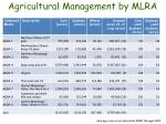 agricultural management by mlra