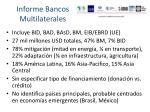 informe bancos multilaterales