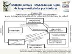 m ltiples actores modulados por reglas de juego articulados por interfases