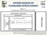 sistema basado en pluralismo estructurado