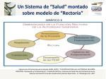 un sistema de salud montado sobre modelo de rector a