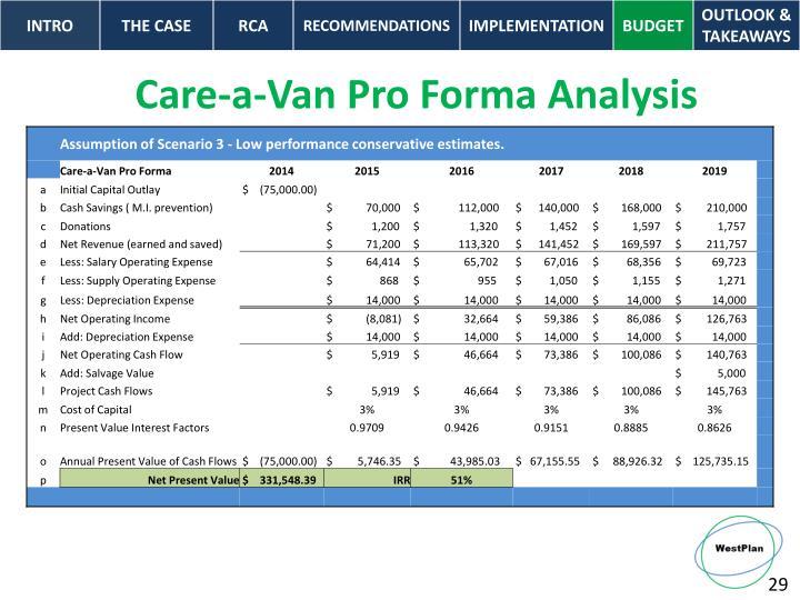 Care-a-Van Pro Forma Analysis