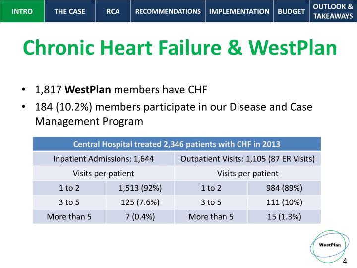 Chronic Heart Failure & WestPlan