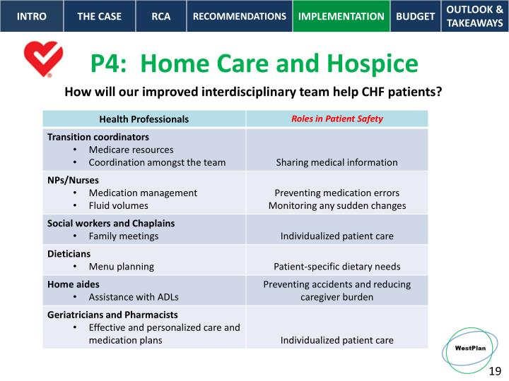 mystar hospice risk mgmt plan Home care and hospice  • an emergency management plan should be general and  category-a agents highest risk to public and national security.