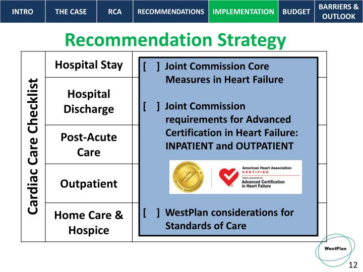 Recommendation Strategy