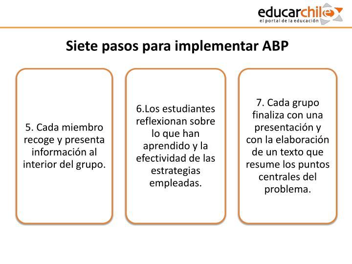 Siete pasos para implementar ABP