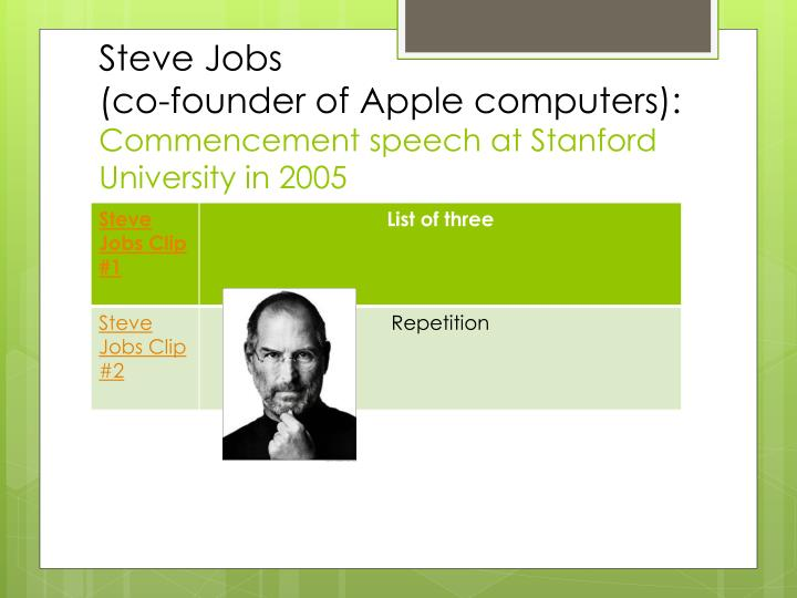steve jobs stanford university commencement speech responsive listening essay Every year around this time, i listen to some of the great commencement speeches there's very little that inspires me more steve jobs at stanford neil gaiman at the university of the arts.
