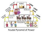feudal pyramid of power6