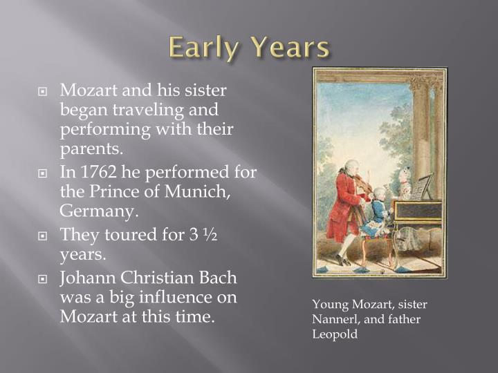 the early years of wolfgang amadeus mozart Wolfgang amadeus mozart (27 january 1756–5 december 1791), baptised as johannes chrysostomus wolfgangus theophilus mozart, was a prolific and influential composer of the classical era mozart showed prodigious ability from his earliest childhood.