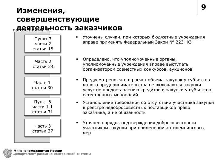 ❶Ст 23 44 фз с изменениями|Поздравление с 23 февраля боссу в прозе|Nizhny Novgorod Oblast - Wikipedia|Veliky Novgorod|}