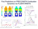 first predictions on preccinsta combustion dynamics via fluent ansys