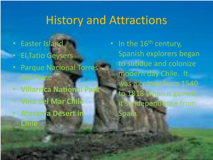 History and Attractions