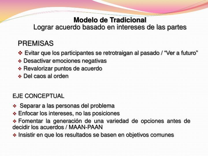 Modelo de Tradicional