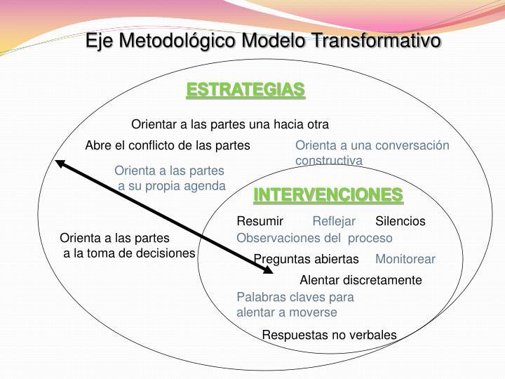 Eje Metodológico Modelo Transformativo