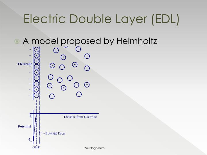 Electric Double Layer (EDL)