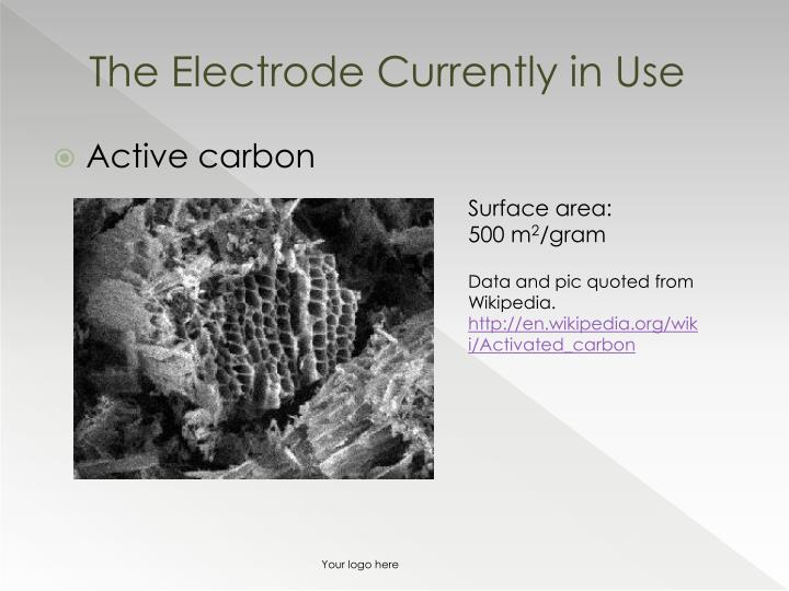 The Electrode Currently in Use