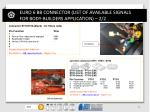 euro 6 bb connector list of available signals for body builders application 2 21
