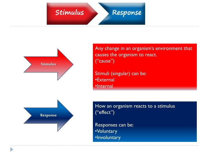 Any change in an organism's environment that causes the organism to react.