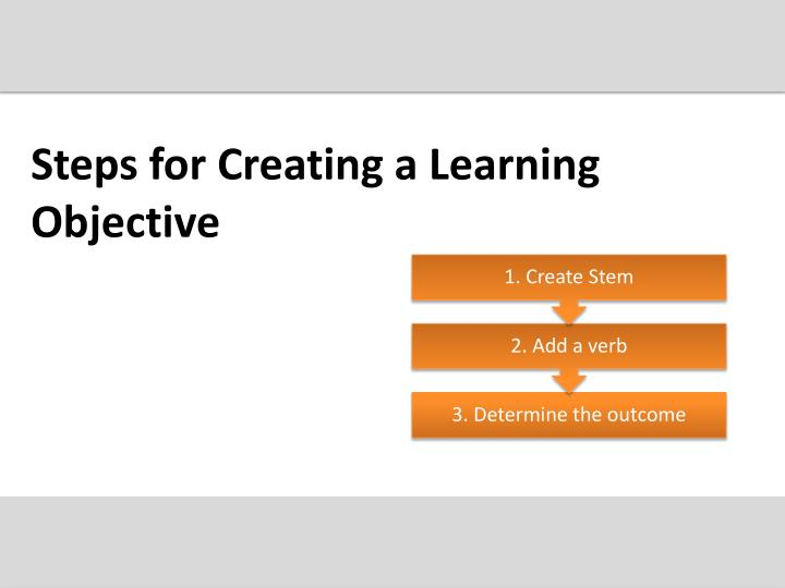 Steps for Creating a Learning