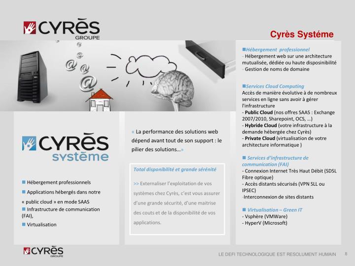Cyrès