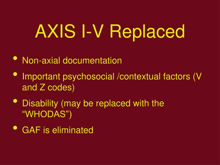 AXIS I-V Replaced