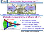 production asymmetry of d