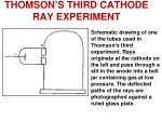 thomson s third cathode ray experiment1