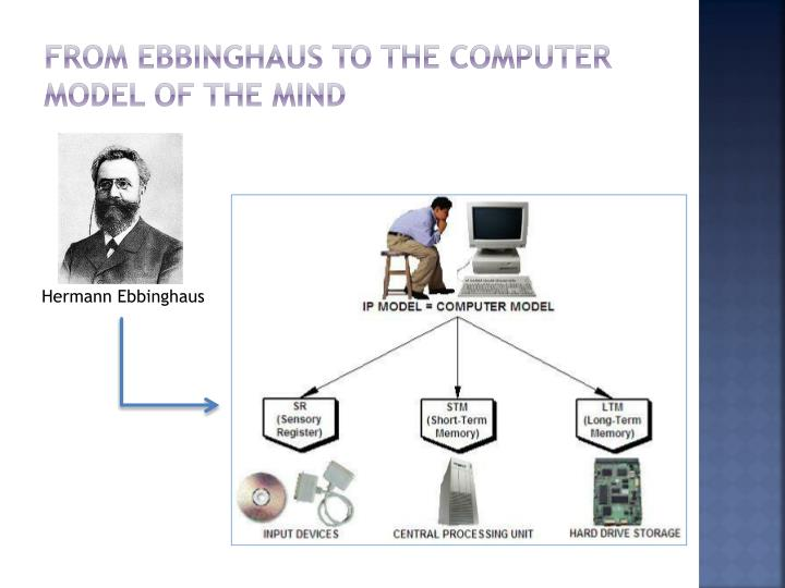 From ebbinghaus to the computer model of the mind