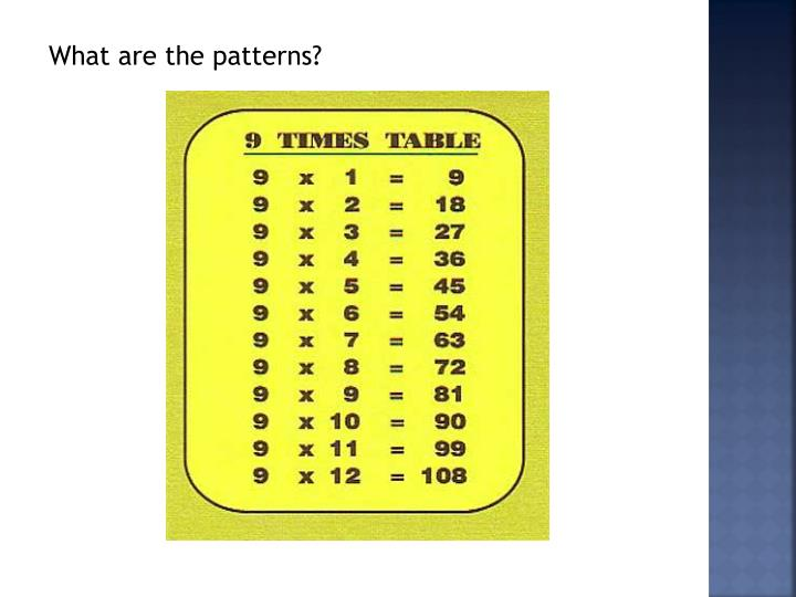 What are the patterns?