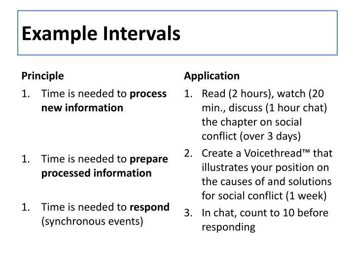 Example Intervals