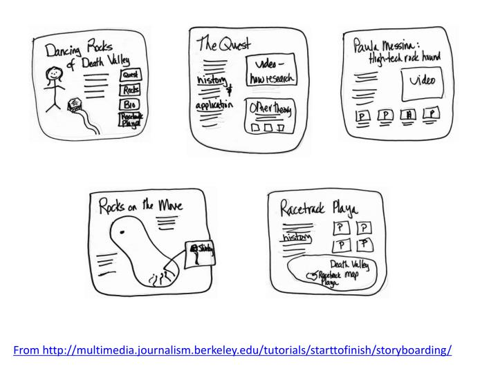 From http://multimedia.journalism.berkeley.edu/tutorials/starttofinish/storyboarding/
