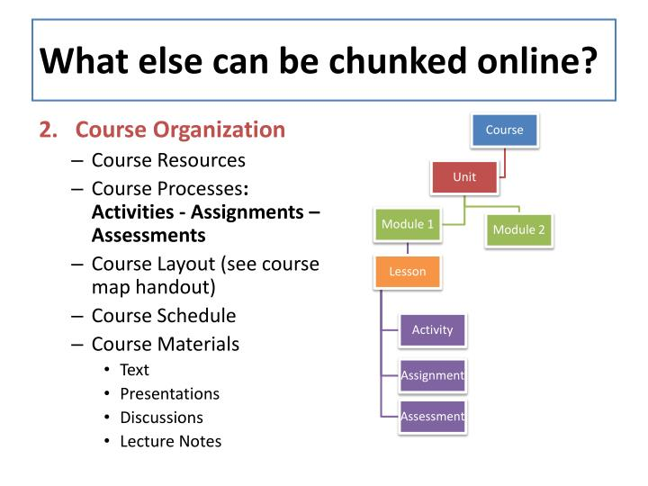 What else can be chunked online?