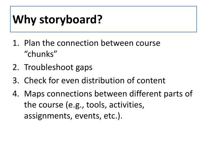 Why storyboard?