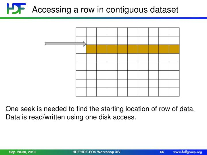 Accessing a row in contiguous dataset