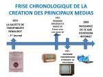 frise chronologique de la creation des principaux medias