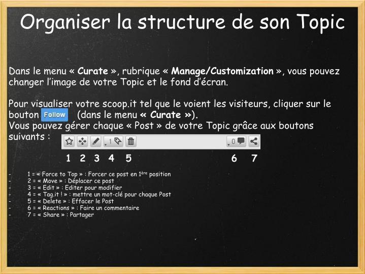 Organiser la structure de son Topic