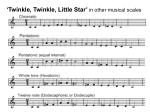 twinkle twinkle little star in other musical scales