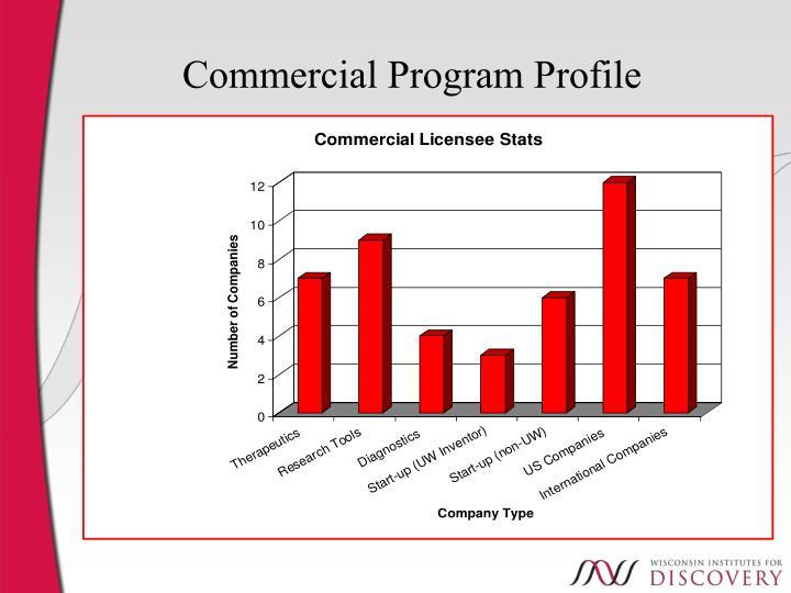 Commercial Program Profile