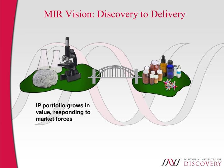 MIR Vision: Discovery to Delivery