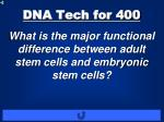 dna tech for 400