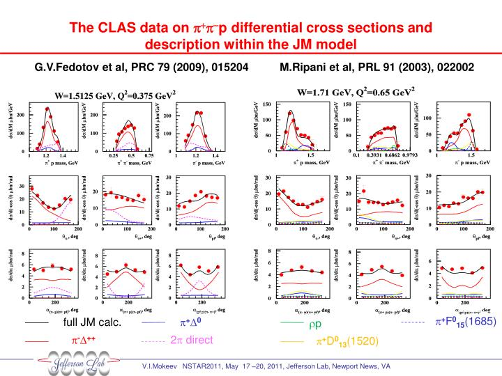 The CLAS data on