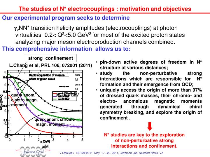 The studies of n electrocouplings motivation and objectives