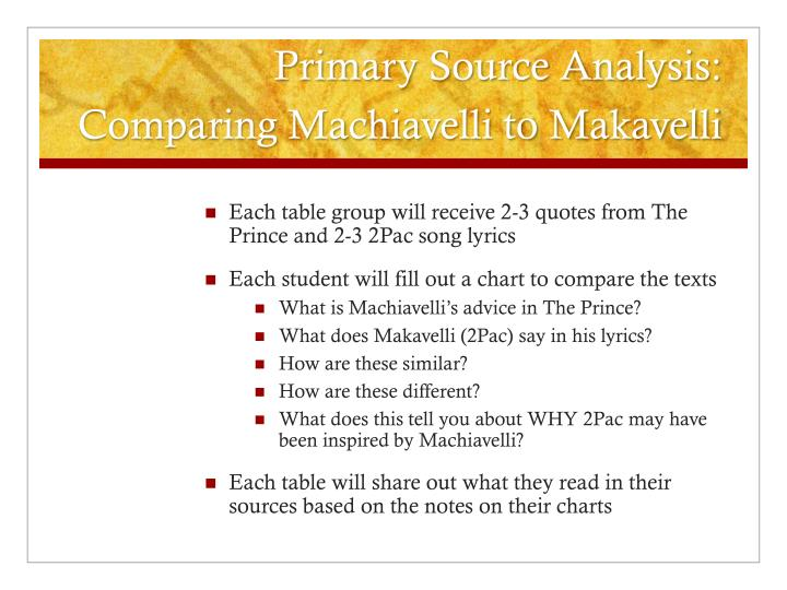 Primary Source Analysis: Comparing Machiavelli to