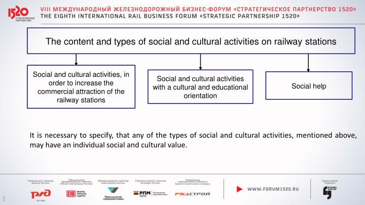 The content and types of social and cultural activities on railway stations