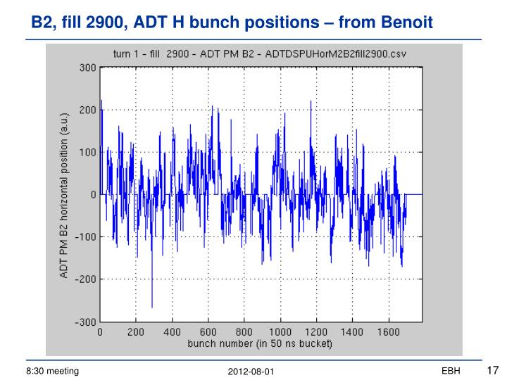 B2, fill 2900, ADT H bunch positions – from Benoit