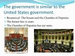 the government is similar to the united states government
