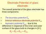 electrode potential of glass electrode