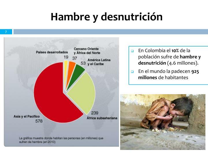 Hambre y desnutrición