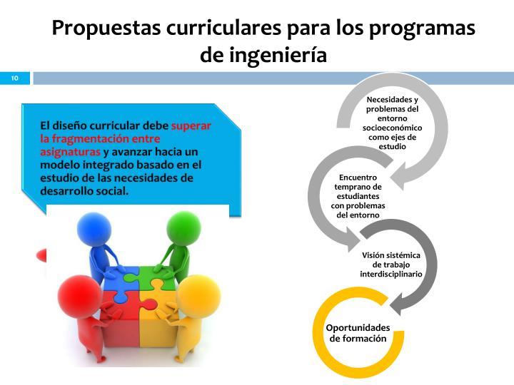 Propuestas curriculares para los programas de ingeniería