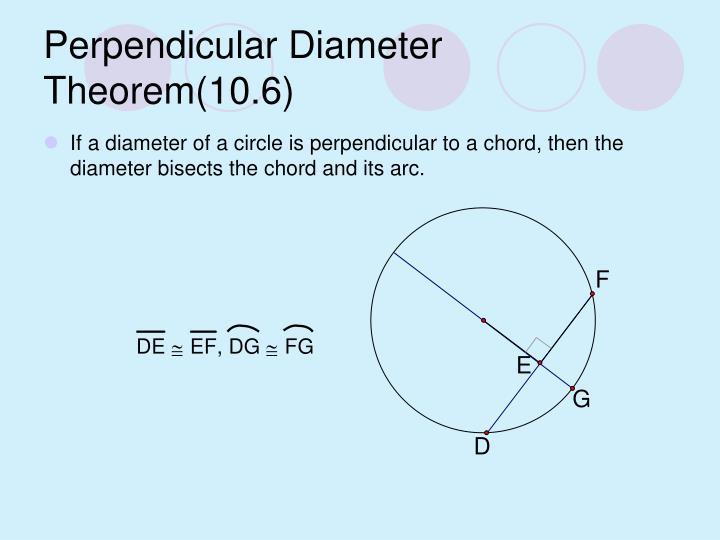 Perpendicular Diameter
